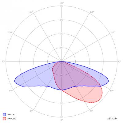 templed-sl-k_200_light_diagram