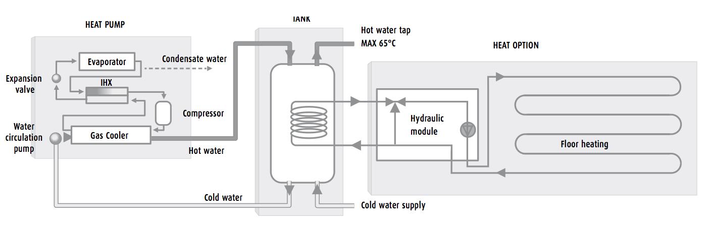 Ungewöhnlich Hvac Systemschema Zeitgenössisch - Elektrische ...