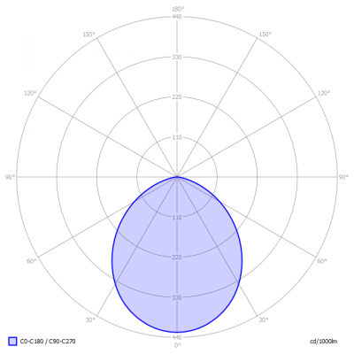 proledfinland-dl_light_diagram