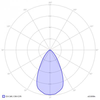 in-lite-HYVE22_0W25outdoor_light_diagram